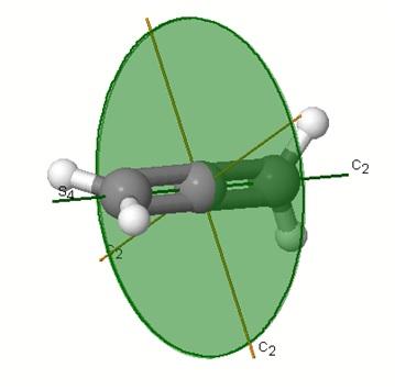 center of symmetry